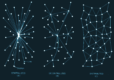 redes-descentralizadas.png
